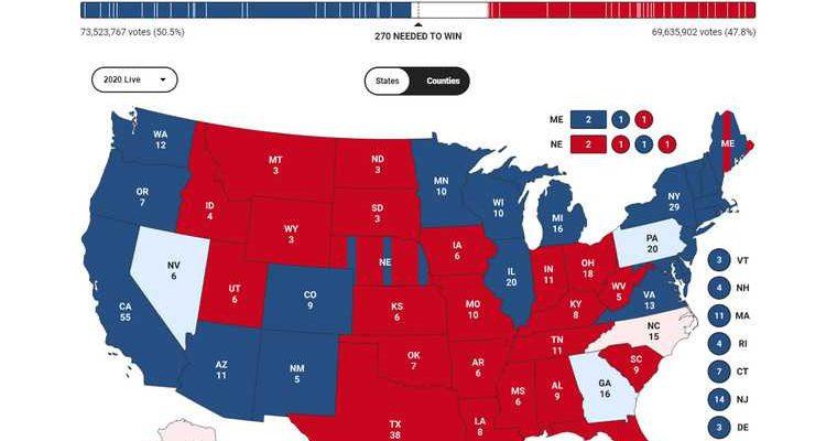лидерство выборы США