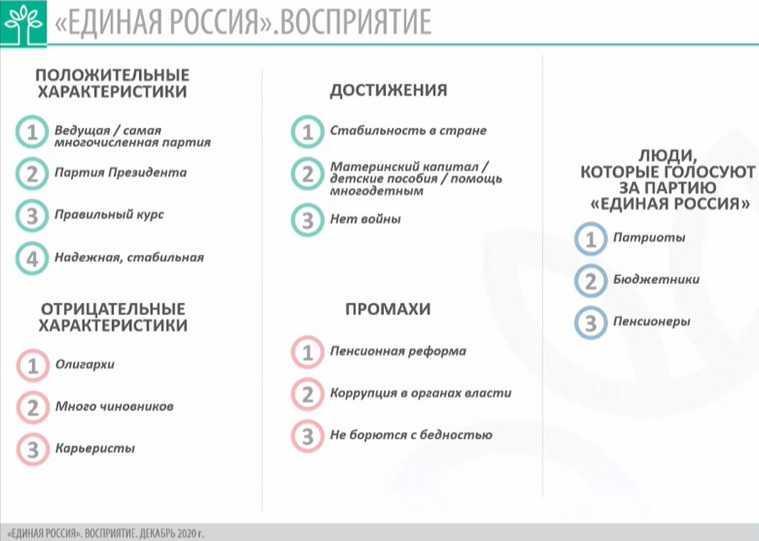 Российская элита пойдет внарод, чтобы сохранить власть