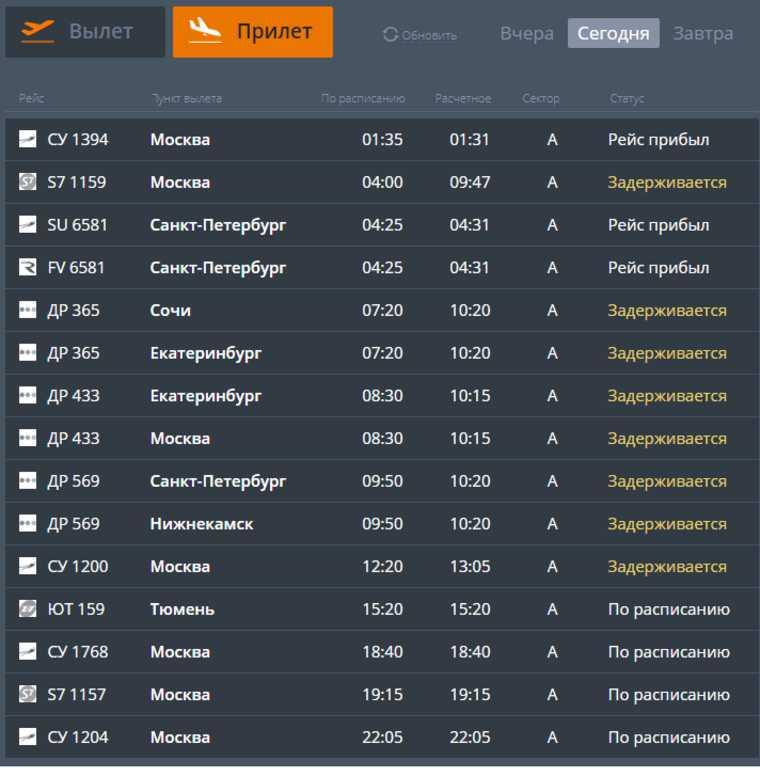 Из-за снегопада самолеты не могут сесть в Перми. Их направили в Екатеринбург