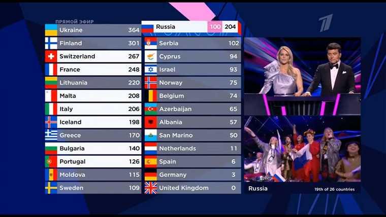 Манижа вошла в топ-10 победителей «Евровидения»
